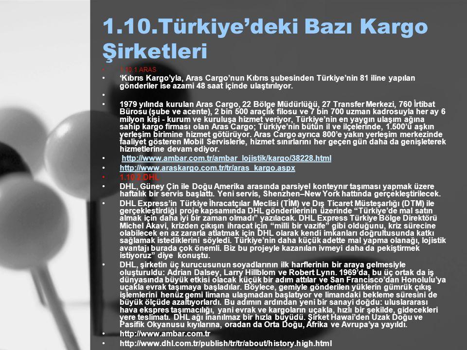 1.10.Türkiye'deki Bazı Kargo Şirketleri 1.10.1.ARAS 'Kıbrıs Kargo'yla, Aras Cargo'nun Kıbrıs şubesinden Türkiye'nin 81 iline yapılan gönderiler ise az