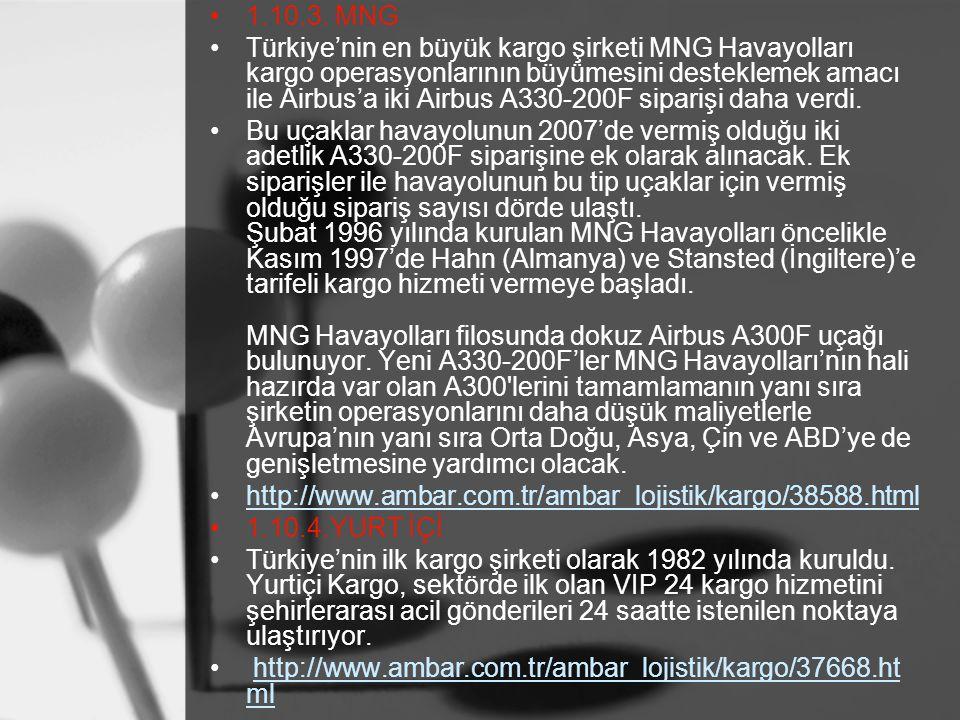 1.10.3. MNG Türkiye'nin en büyük kargo şirketi MNG Havayolları kargo operasyonlarının büyümesini desteklemek amacı ile Airbus'a iki Airbus A330-200F s