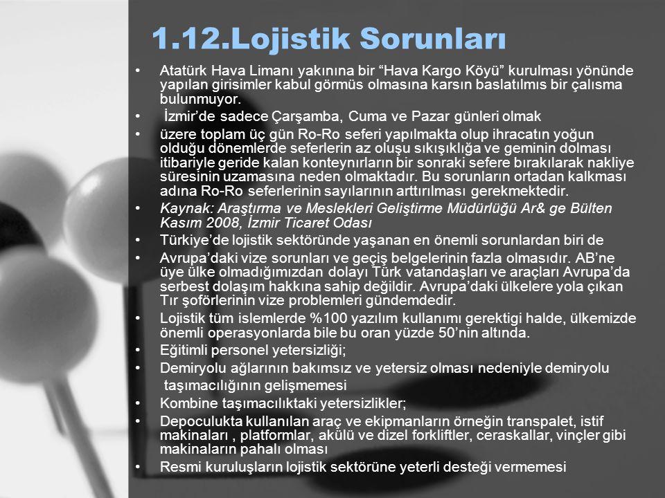 """1.12.Lojistik Sorunları Atatürk Hava Limanı yakınına bir """"Hava Kargo Köyü"""" kurulması yönünde yapılan girisimler kabul görmüs olmasına karsın baslatılm"""