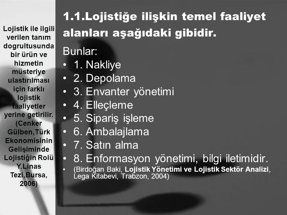 1.9.7.Balnak Lojistik 1949 yılında İzmir Nakliyat olarak kuruldu.