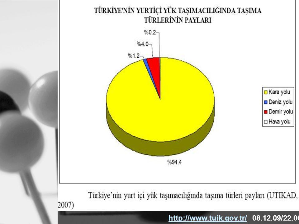 1.2.1.Gelişme: Temesist ten Tasarruflu Raf Sistemi Temesist Raf ve Depo Sistemleri Türkiye Büyük Millet Meclisi (TBMM) ve Dolmabahçe Sarayı nın depoları da dahil Türkiye de 500 büyük kurumun depo ve raf sistemlerini üretiyor.