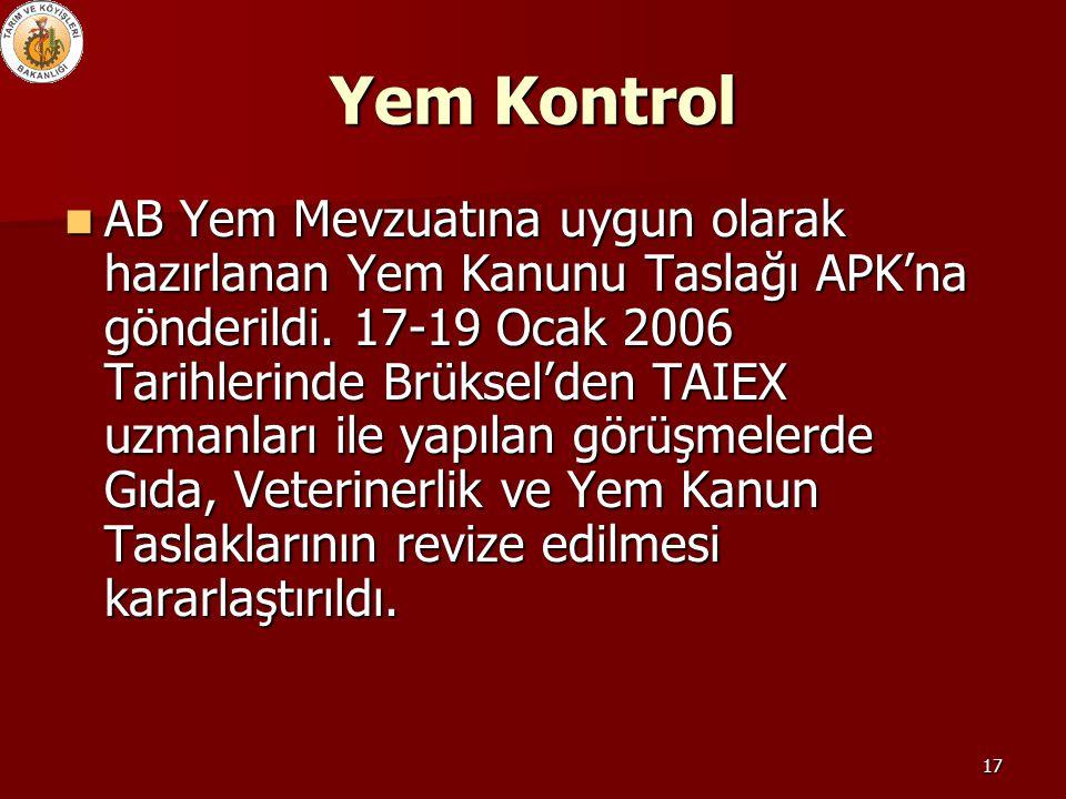 17 Yem Kontrol AB Yem Mevzuatına uygun olarak hazırlanan Yem Kanunu Taslağı APK'na gönderildi. 17-19 Ocak 2006 Tarihlerinde Brüksel'den TAIEX uzmanlar