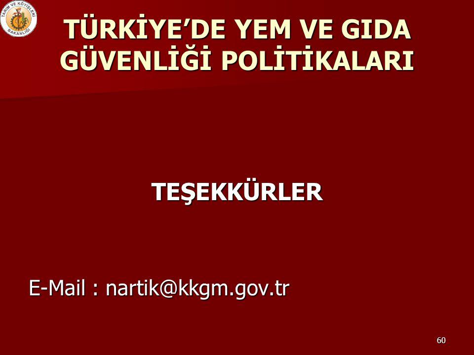 60 TÜRKİYE'DE YEM VE GIDA GÜVENLİĞİ POLİTİKALARI TEŞEKKÜRLER E-Mail : nartik@kkgm.gov.tr