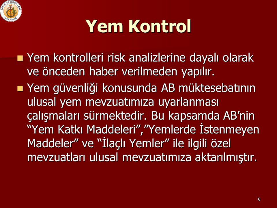 9 Yem Kontrol Yem kontrolleri risk analizlerine dayalı olarak ve önceden haber verilmeden yapılır. Yem kontrolleri risk analizlerine dayalı olarak ve