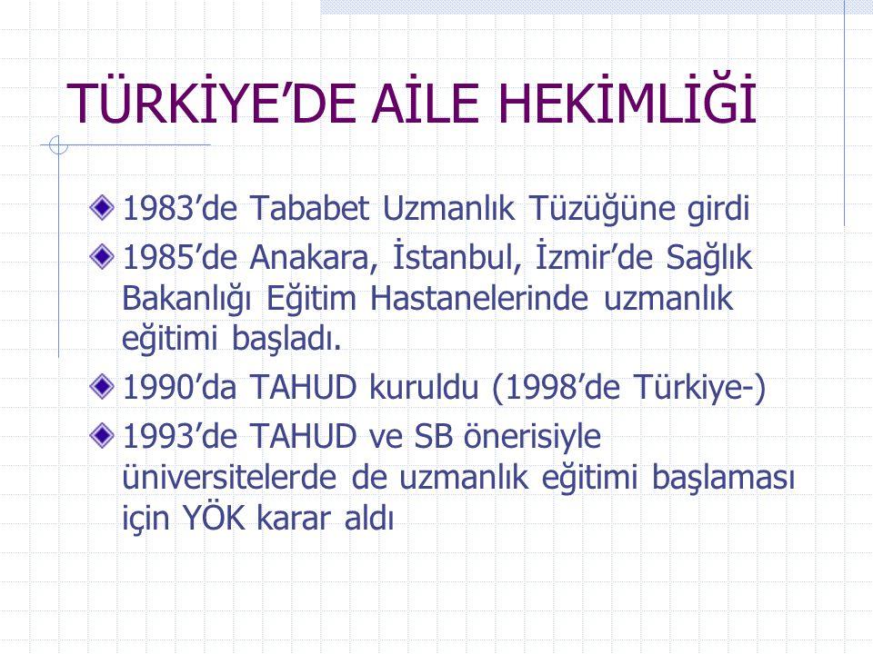 TÜRKİYE'DE AİLE HEKİMLİĞİ 1983'de Tababet Uzmanlık Tüzüğüne girdi 1985'de Anakara, İstanbul, İzmir'de Sağlık Bakanlığı Eğitim Hastanelerinde uzmanlık