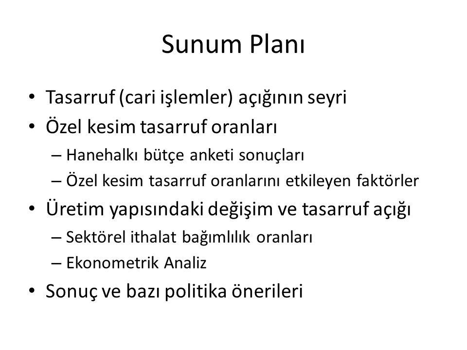 Sunum Planı Tasarruf (cari işlemler) açığının seyri Özel kesim tasarruf oranları – Hanehalkı bütçe anketi sonuçları – Özel kesim tasarruf oranlarını e
