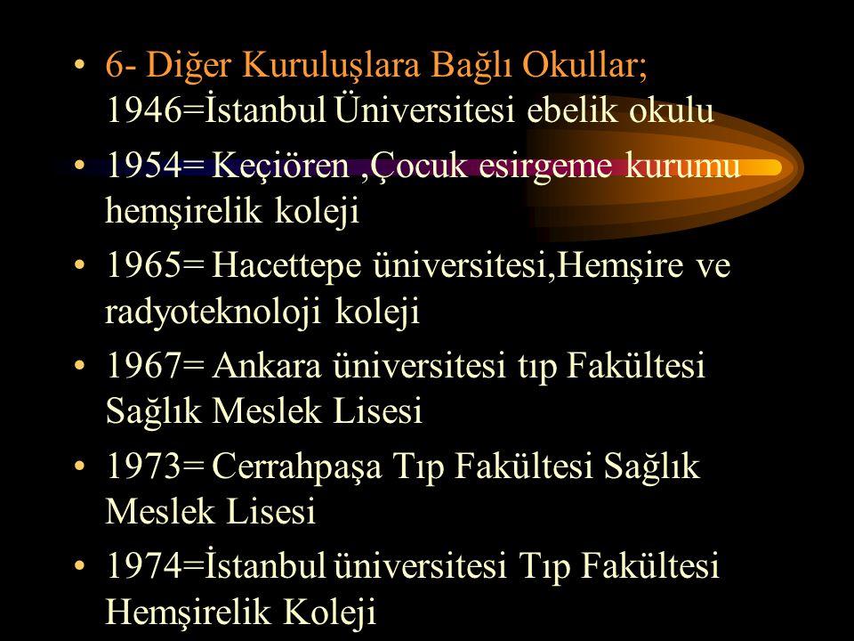 6- Diğer Kuruluşlara Bağlı Okullar; 1946=İstanbul Üniversitesi ebelik okulu 1954= Keçiören,Çocuk esirgeme kurumu hemşirelik koleji 1965= Hacettepe üni