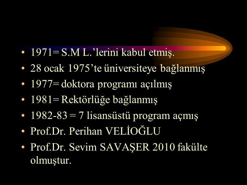 1971= S.M L.'lerini kabul etmiş. 28 ocak 1975'te üniversiteye bağlanmış 1977= doktora programı açılmış 1981= Rektörlüğe bağlanmış 1982-83 = 7 lisansüs