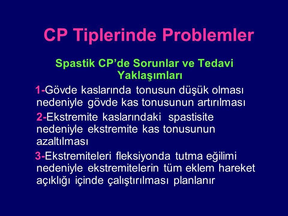 CP Tiplerinde Problemler Spastik CP'de Sorunlar ve Tedavi Yaklaşımları 1-Gövde kaslarında tonusun düşük olması nedeniyle gövde kas tonusunun artırılma