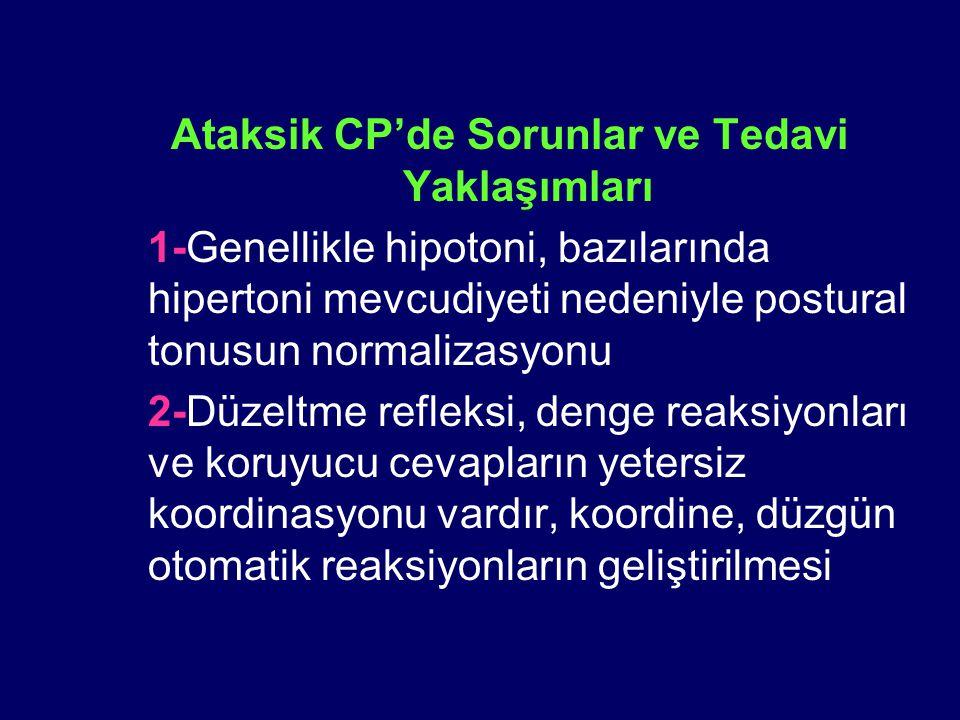 Ataksik CP'de Sorunlar ve Tedavi Yaklaşımları 1-Genellikle hipotoni, bazılarında hipertoni mevcudiyeti nedeniyle postural tonusun normalizasyonu 2-Düz