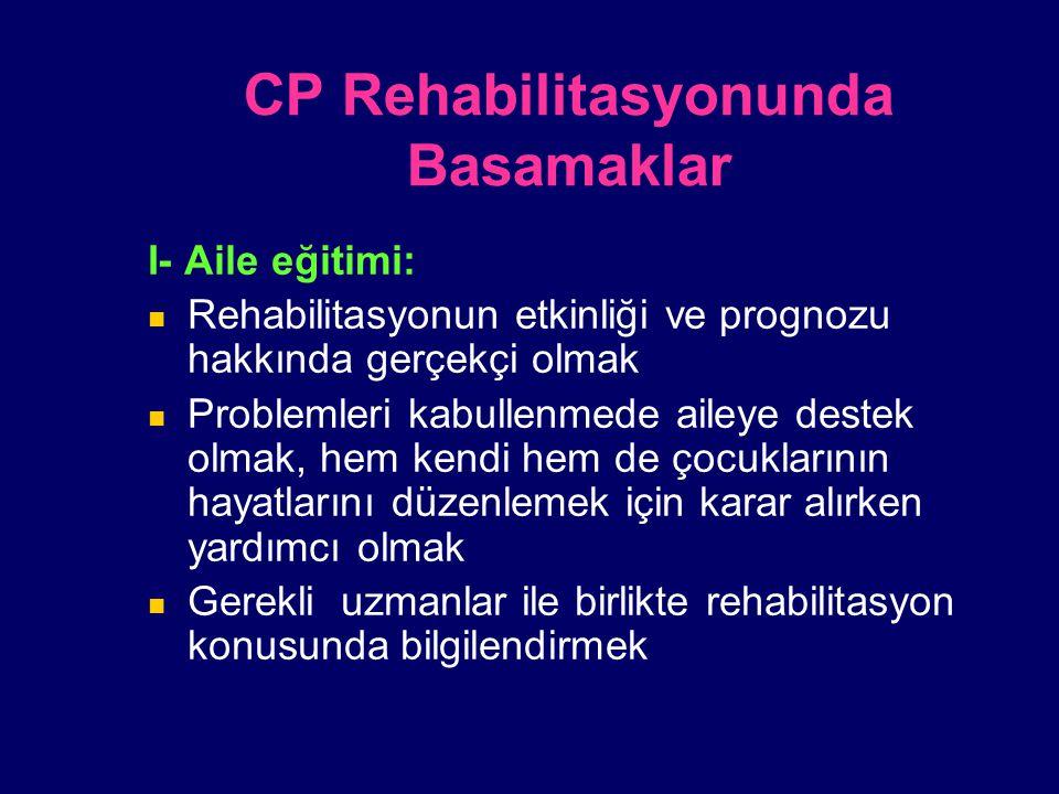 CP Rehabilitasyonunda Basamaklar I- Aile eğitimi: Rehabilitasyonun etkinliği ve prognozu hakkında gerçekçi olmak Problemleri kabullenmede aileye deste