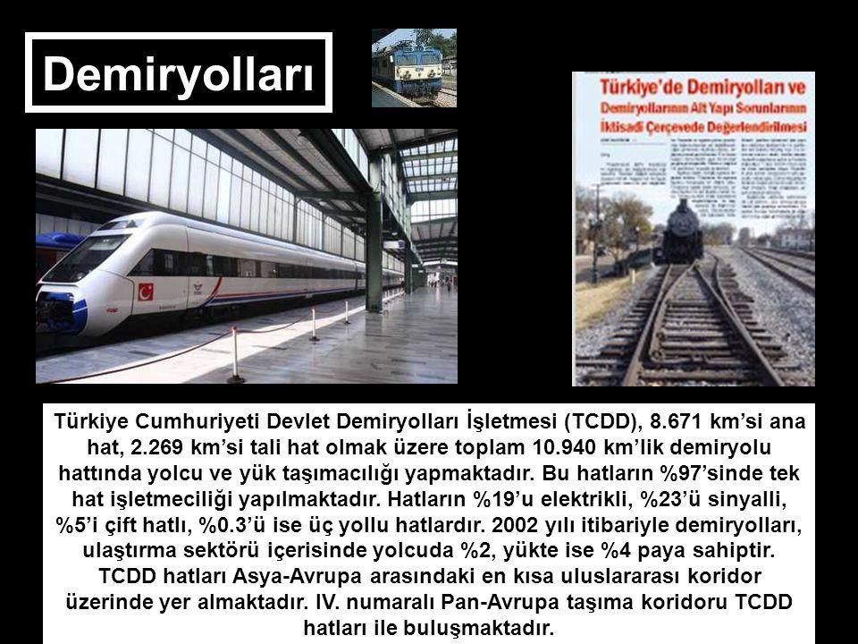 Demiryolları Türkiye Cumhuriyeti Devlet Demiryolları İşletmesi (TCDD), 8.671 km'si ana hat, 2.269 km'si tali hat olmak üzere toplam 10.940 km'lik demi
