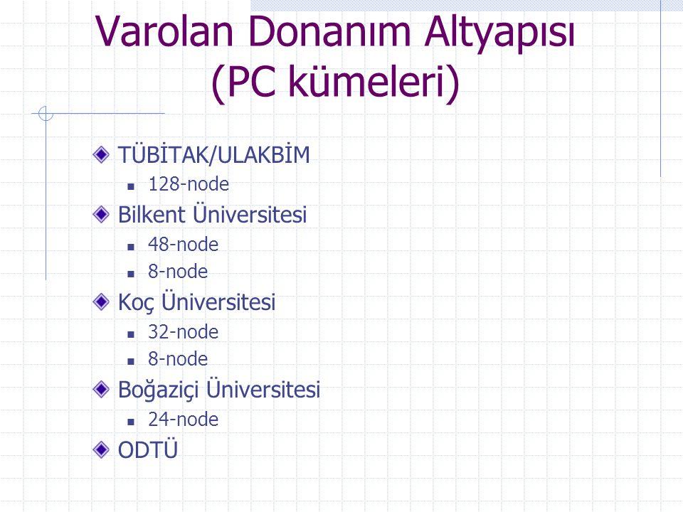 Varolan Donanım Altyapısı (PC kümeleri) TÜBİTAK/ULAKBİM 128-node Bilkent Üniversitesi 48-node 8-node Koç Üniversitesi 32-node 8-node Boğaziçi Üniversi