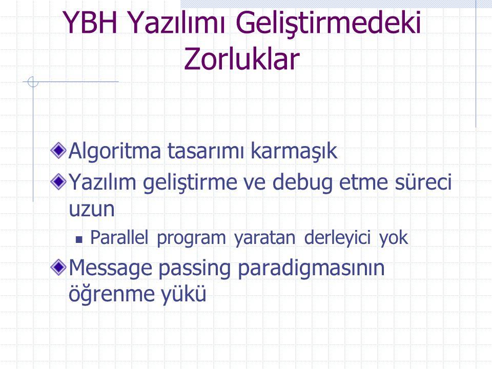 YBH Yazılımı Geliştirmedeki Zorluklar Algoritma tasarımı karmaşık Yazılım geliştirme ve debug etme süreci uzun Parallel program yaratan derleyici yok