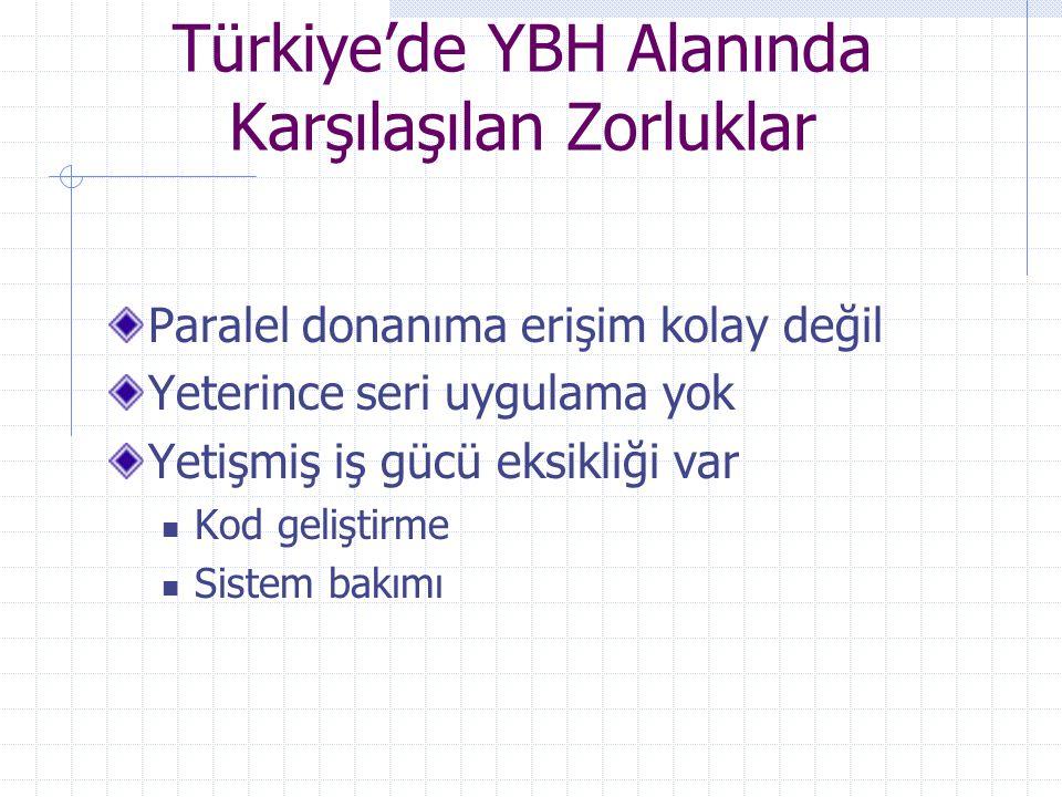 Türkiye'de YBH Alanında Karşılaşılan Zorluklar Paralel donanıma erişim kolay değil Yeterince seri uygulama yok Yetişmiş iş gücü eksikliği var Kod geli