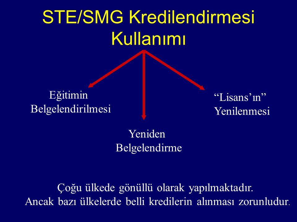 STE/SMG Kredilendirmesi Kullanımı Eğitimin Belgelendirilmesi Yeniden Belgelendirme Lisans'ın Yenilenmesi Çoğu ülkede gönüllü olarak yapılmaktadır.