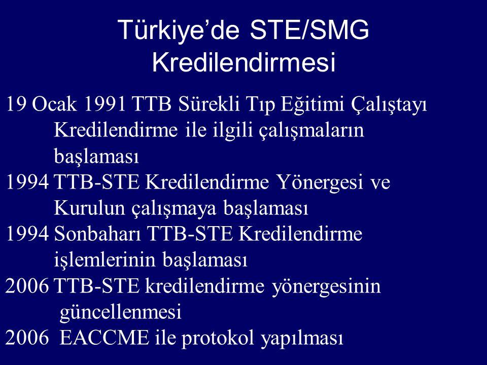Türkiye'de STE/SMG Kredilendirmesi 19 Ocak 1991 TTB Sürekli Tıp Eğitimi Çalıştayı Kredilendirme ile ilgili çalışmaların başlaması 1994 TTB-STE Kredilendirme Yönergesi ve Kurulun çalışmaya başlaması 1994 Sonbaharı TTB-STE Kredilendirme işlemlerinin başlaması 2006 TTB-STE kredilendirme yönergesinin güncellenmesi 2006 EACCME ile protokol yapılması
