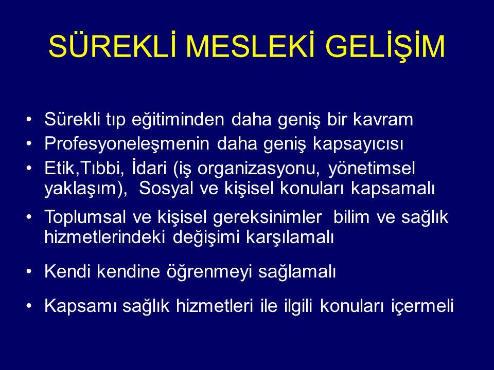 Madde 2- STE/SMG Kredilendirme Sistemi örgütlenmesini oluşturmak, sürdürmek, denetlemek, kurumlar arası eşgüdüm ve işbirliğini sağlamak Türk Tabipleri Birliği nin (TTB) görevidir.
