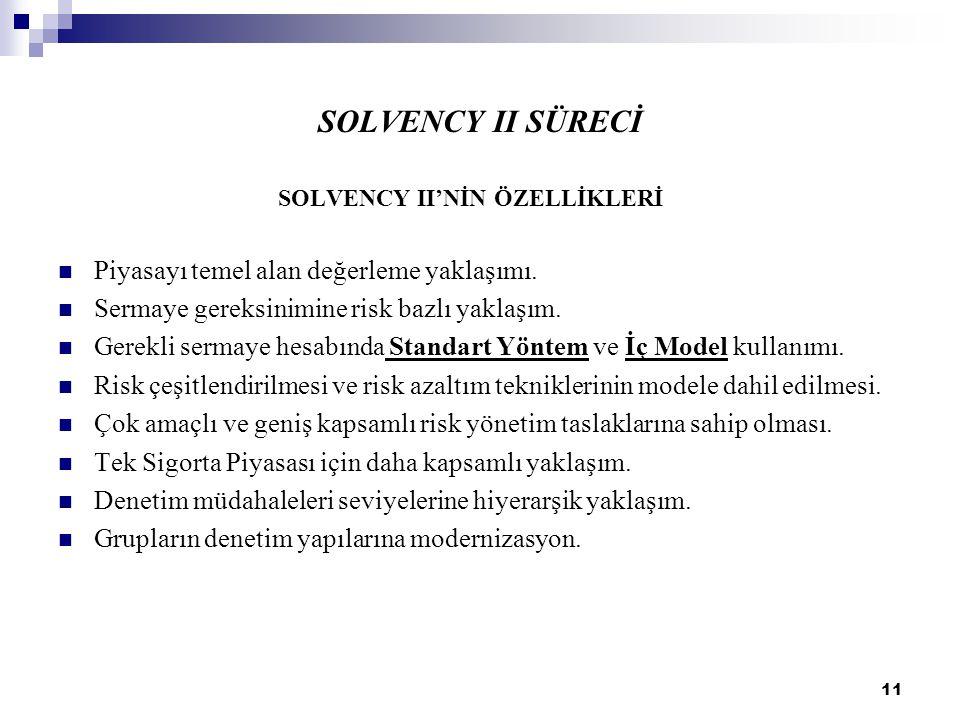 11 SOLVENCY II SÜRECİ SOLVENCY II'NİN ÖZELLİKLERİ Piyasayı temel alan değerleme yaklaşımı. Sermaye gereksinimine risk bazlı yaklaşım. Gerekli sermaye