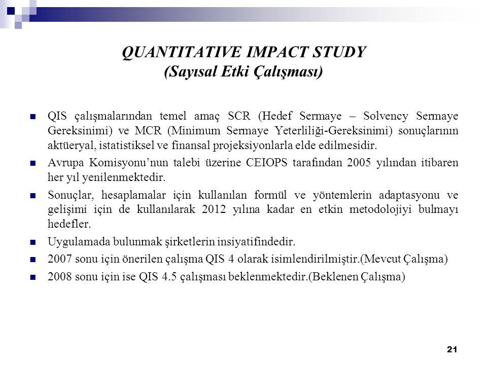 21 QUANTITATIVE IMPACT STUDY (Sayısal Etki Çalışması) QIS çalışmalarından temel amaç SCR (Hedef Sermaye – Solvency Sermaye Gereksinimi) ve MCR (Minimu