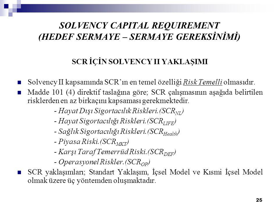 25 SOLVENCY CAPITAL REQUIREMENT (HEDEF SERMAYE – SERMAYE GEREKSİNİMİ) SCR İÇİN SOLVENCY II YAKLAŞIMI Solvency II kapsamında SCR'ın en temel özelliği R