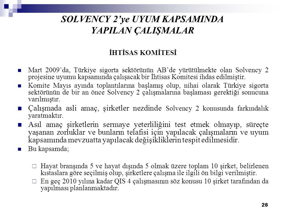28 SOLVENCY 2'ye UYUM KAPSAMINDA YAPILAN ÇALIŞMALAR İHTİSAS KOMİTESİ Mart 2009'da, Türkiye sigorta sektörünün AB'de yürütülmekte olan Solvency 2 proje