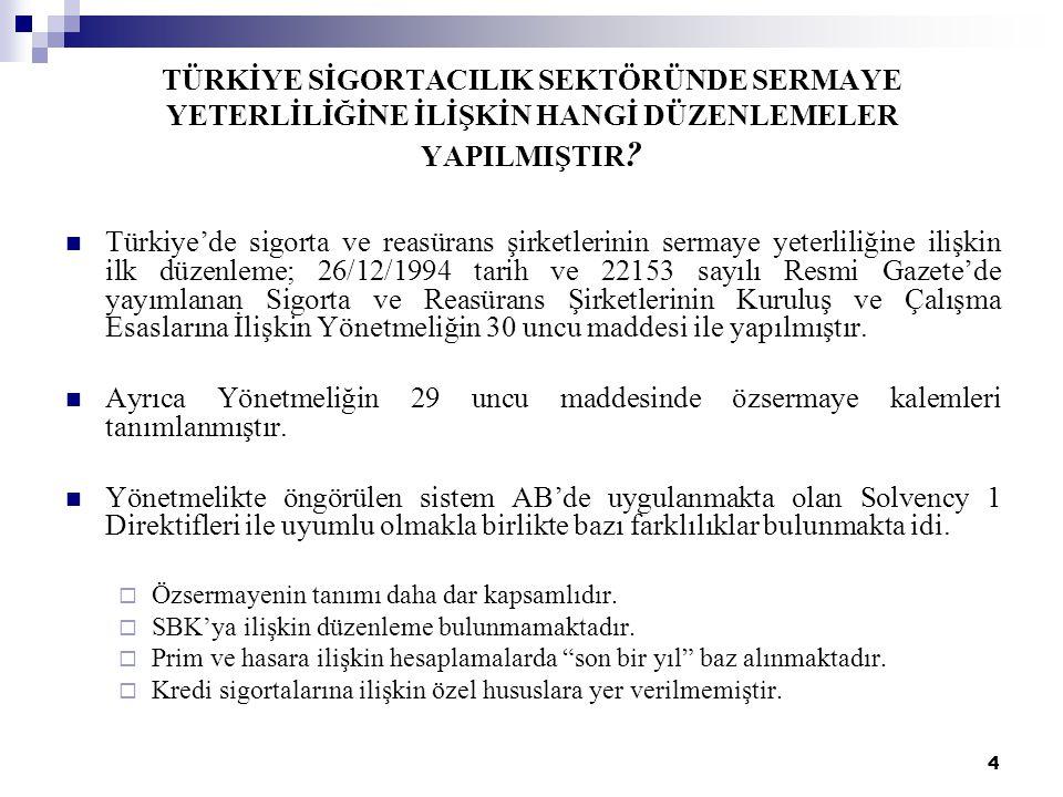 4 TÜRKİYE SİGORTACILIK SEKTÖRÜNDE SERMAYE YETERLİLİĞİNE İLİŞKİN HANGİ DÜZENLEMELER YAPILMIŞTIR ? Türkiye'de sigorta ve reasürans şirketlerinin sermaye