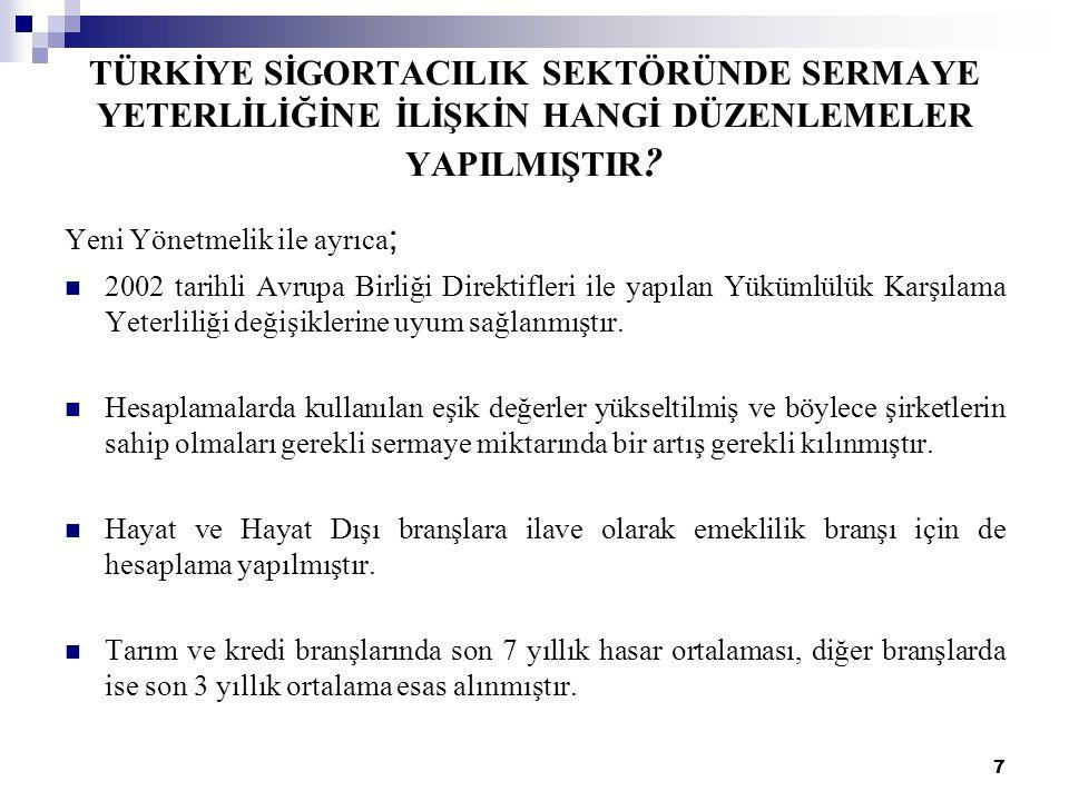 28 SOLVENCY 2'ye UYUM KAPSAMINDA YAPILAN ÇALIŞMALAR İHTİSAS KOMİTESİ Mart 2009'da, Türkiye sigorta sektörünün AB'de yürütülmekte olan Solvency 2 projesine uyumu kapsamında çalışacak bir İhtisas Komitesi ihdas edilmiştir.