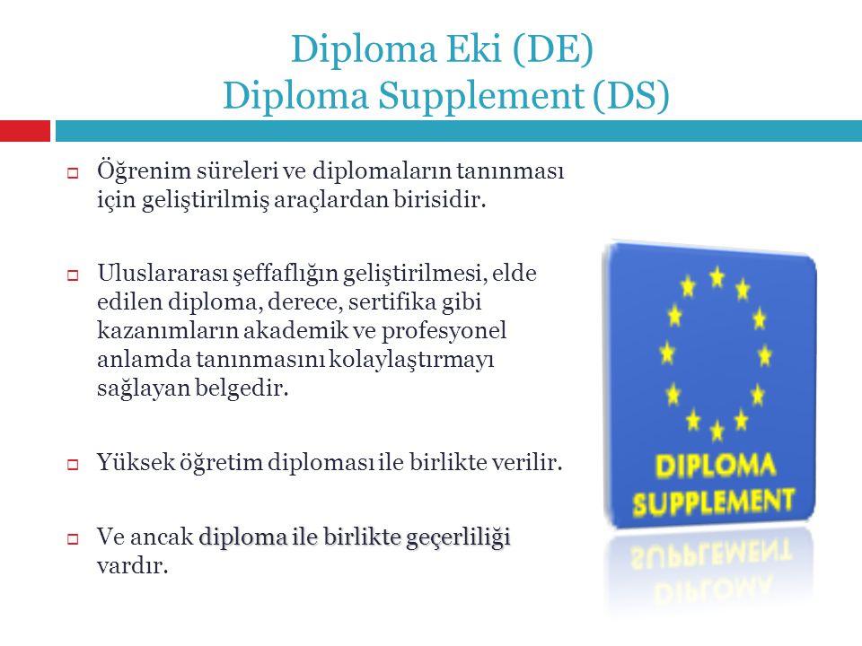Diploma Eki (DE) Diploma Supplement (DS)  Öğrenim süreleri ve diplomaların tanınması için geliştirilmiş araçlardan birisidir.  Uluslararası şeffaflı