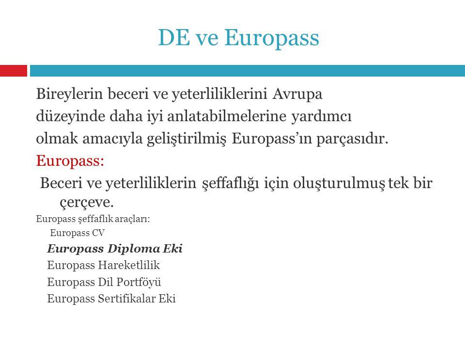DE ve Europass Bireylerin beceri ve yeterliliklerini Avrupa düzeyinde daha iyi anlatabilmelerine yardımcı olmak amacıyla geliştirilmiş Europass'ın par