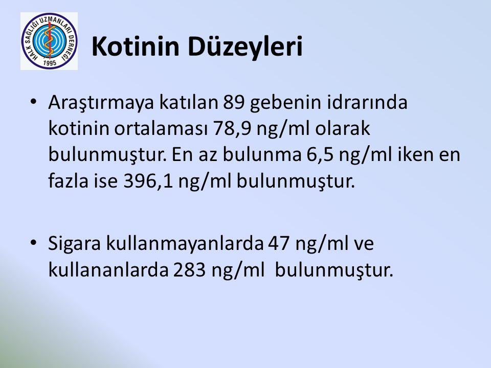 Kotinin Düzeyleri Araştırmaya katılan 89 gebenin idrarında kotinin ortalaması 78,9 ng/ml olarak bulunmuştur. En az bulunma 6,5 ng/ml iken en fazla ise