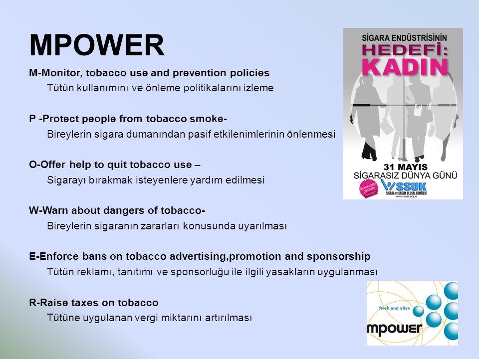 MPOWER M-Monitor, tobacco use and prevention policies Tütün kullanımını ve önleme politikalarını izleme P -Protect people from tobacco smoke- Bireylerin sigara dumanından pasif etkilenimlerinin önlenmesi O-Offer help to quit tobacco use – Sigarayı bırakmak isteyenlere yardım edilmesi W-Warn about dangers of tobacco- Bireylerin sigaranın zararları konusunda uyarılması E-Enforce bans on tobacco advertising,promotion and sponsorship Tütün reklamı, tanıtımı ve sponsorluğu ile ilgili yasakların uygulanması R-Raise taxes on tobacco Tütüne uygulanan vergi miktarını artırılması