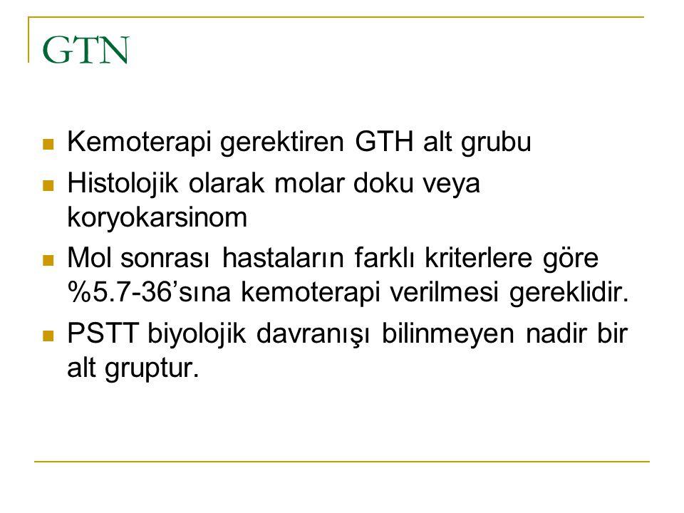 GTN Kemoterapi gerektiren GTH alt grubu Histolojik olarak molar doku veya koryokarsinom Mol sonrası hastaların farklı kriterlere göre %5.7-36'sına kem