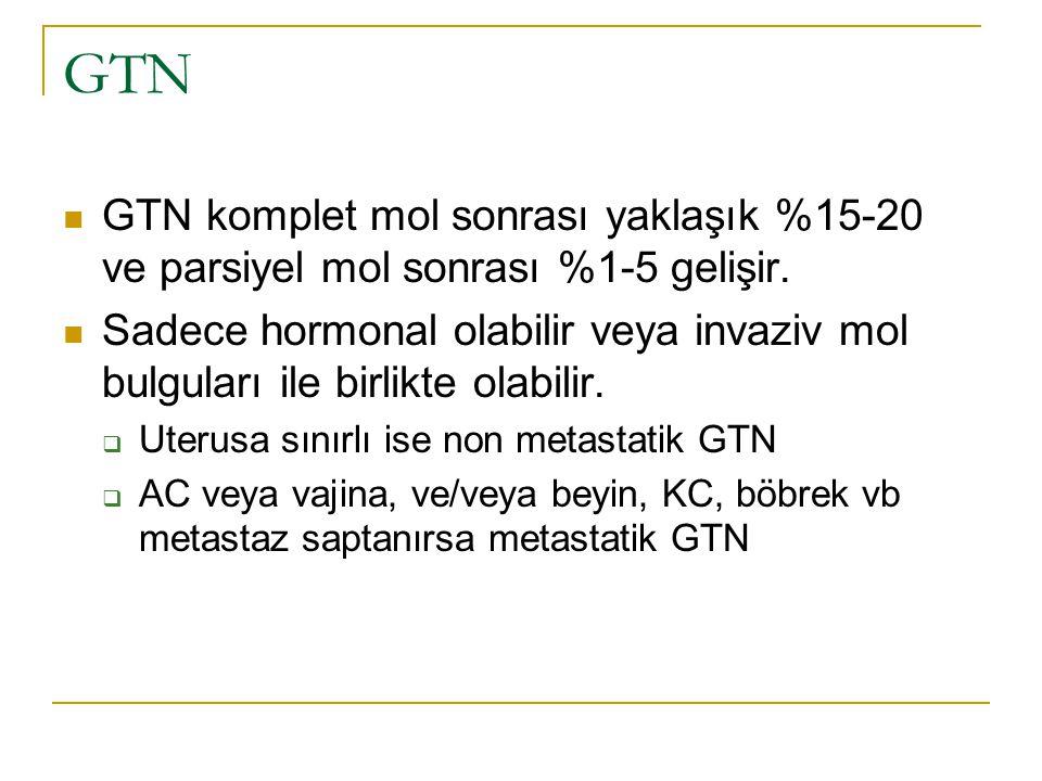 GTN GTN komplet mol sonrası yaklaşık %15-20 ve parsiyel mol sonrası %1-5 gelişir. Sadece hormonal olabilir veya invaziv mol bulguları ile birlikte ola