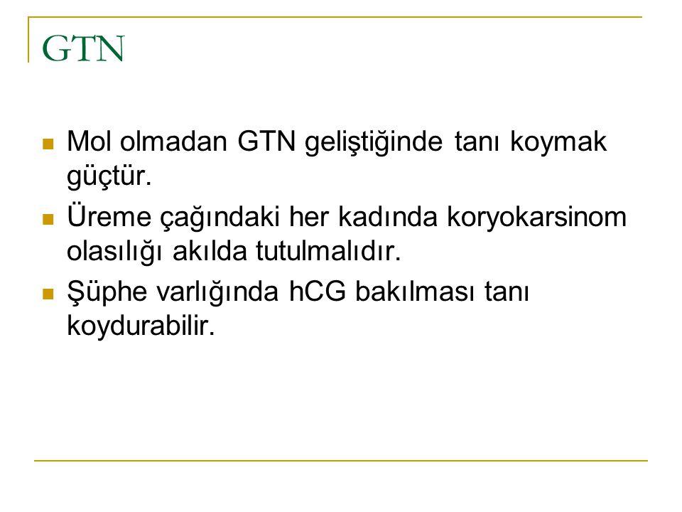 GTN Mol olmadan GTN geliştiğinde tanı koymak güçtür. Üreme çağındaki her kadında koryokarsinom olasılığı akılda tutulmalıdır. Şüphe varlığında hCG bak