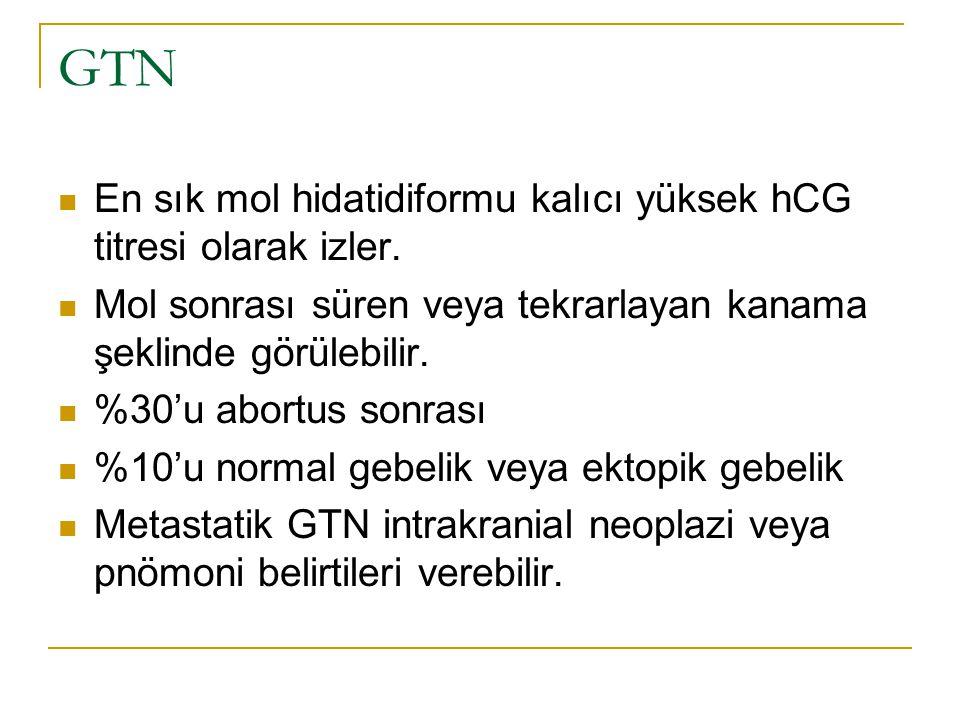 GTN En sık mol hidatidiformu kalıcı yüksek hCG titresi olarak izler. Mol sonrası süren veya tekrarlayan kanama şeklinde görülebilir. %30'u abortus son