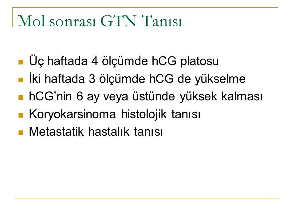 Mol sonrası GTN Tanısı Üç haftada 4 ölçümde hCG platosu İki haftada 3 ölçümde hCG de yükselme hCG'nin 6 ay veya üstünde yüksek kalması Koryokarsinoma