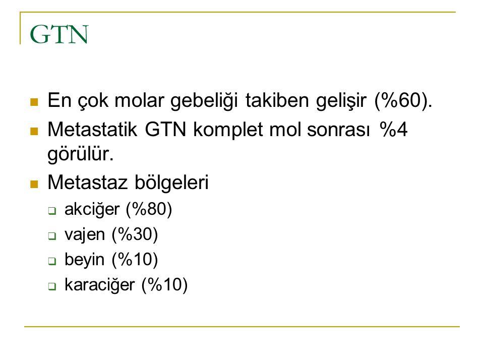 GTN En çok molar gebeliği takiben gelişir (%60). Metastatik GTN komplet mol sonrası %4 görülür. Metastaz bölgeleri  akciğer (%80)  vajen (%30)  bey