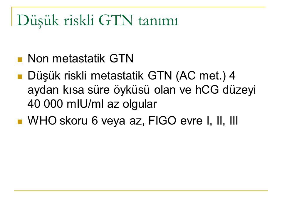 Düşük riskli GTN tanımı Non metastatik GTN Düşük riskli metastatik GTN (AC met.) 4 aydan kısa süre öyküsü olan ve hCG düzeyi 40 000 mIU/ml az olgular
