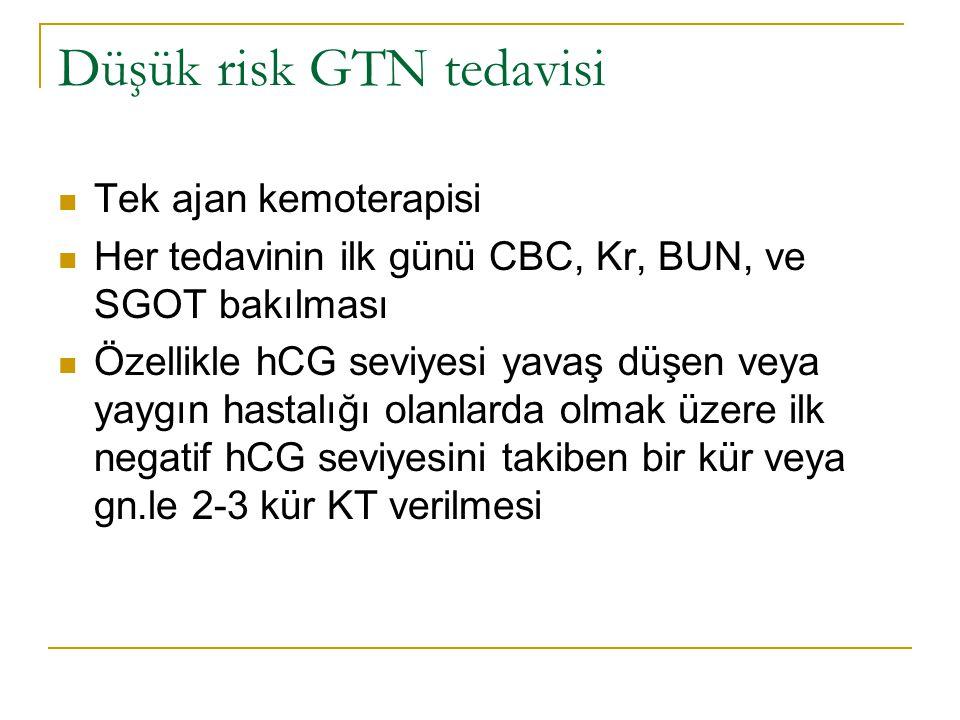 Düşük risk GTN tedavisi Tek ajan kemoterapisi Her tedavinin ilk günü CBC, Kr, BUN, ve SGOT bakılması Özellikle hCG seviyesi yavaş düşen veya yaygın ha