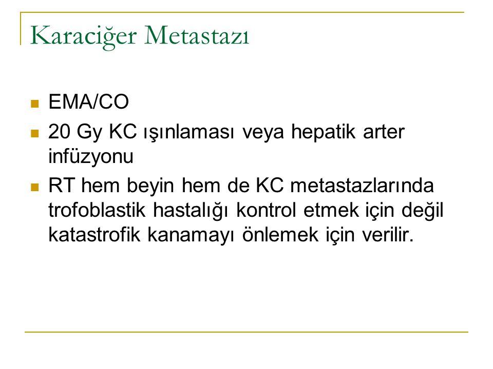 Karaciğer Metastazı EMA/CO 20 Gy KC ışınlaması veya hepatik arter infüzyonu RT hem beyin hem de KC metastazlarında trofoblastik hastalığı kontrol etme