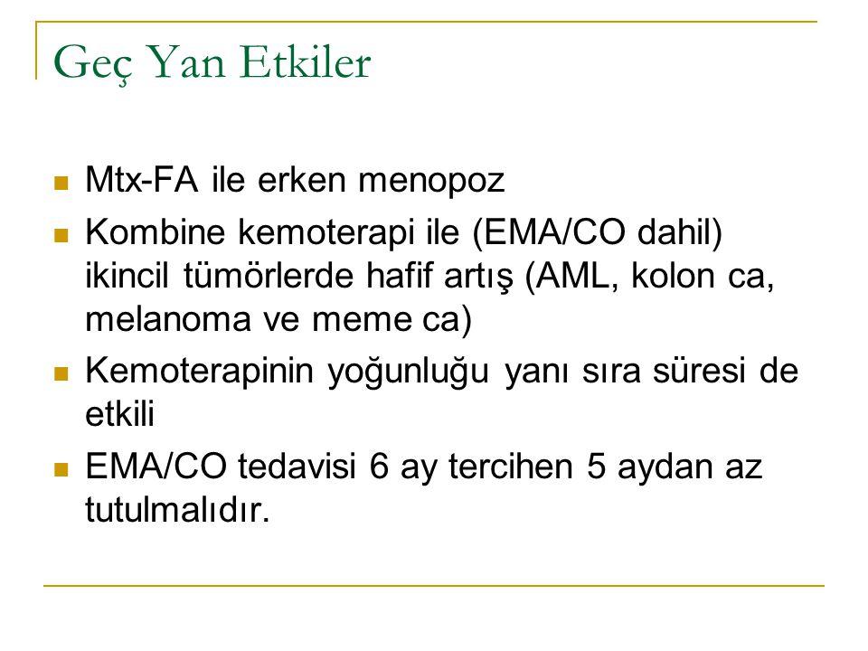 Geç Yan Etkiler Mtx-FA ile erken menopoz Kombine kemoterapi ile (EMA/CO dahil) ikincil tümörlerde hafif artış (AML, kolon ca, melanoma ve meme ca) Kem