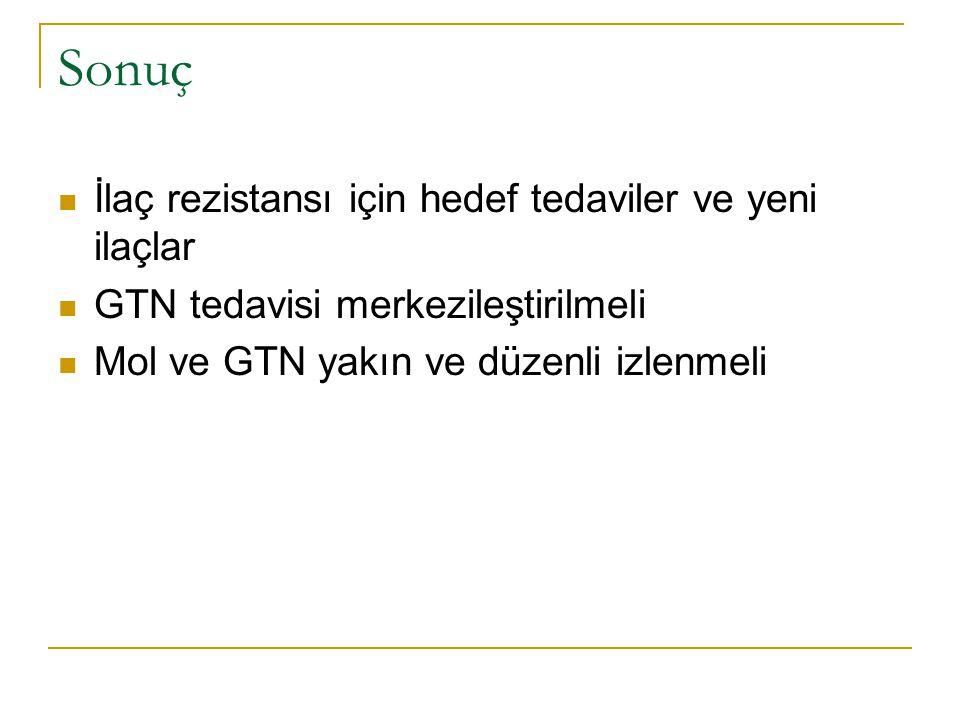 Sonuç İlaç rezistansı için hedef tedaviler ve yeni ilaçlar GTN tedavisi merkezileştirilmeli Mol ve GTN yakın ve düzenli izlenmeli