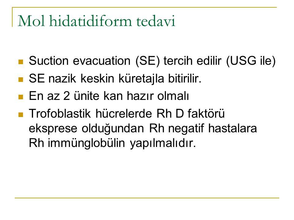 Mol hidatidiform tedavi Suction evacuation (SE) tercih edilir (USG ile) SE nazik keskin küretajla bitirilir. En az 2 ünite kan hazır olmalı Trofoblast