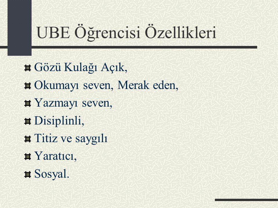 UBE Öğrencisi Özellikleri Gözü Kulağı Açık, Okumayı seven, Merak eden, Yazmayı seven, Disiplinli, Titiz ve saygılı Yaratıcı, Sosyal.