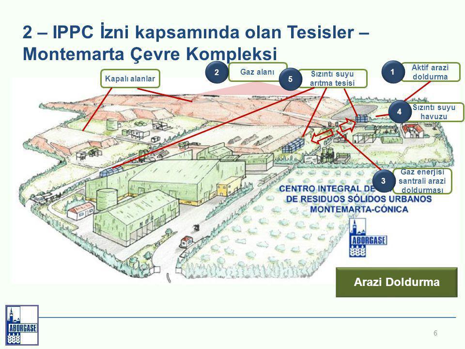 2 – IPPC İzni kapsamında olan Tesisler – Montemarta Çevre Kompleksi 6 Arazi Doldurma Gaz enerjisi santrali arazi doldurması 3 Kapalı alanlar Aktif arazi doldurma 1 Gaz alanı 2 Sızıntı suyu havuzu 4 Sızıntı suyu arıtma tesisi 5