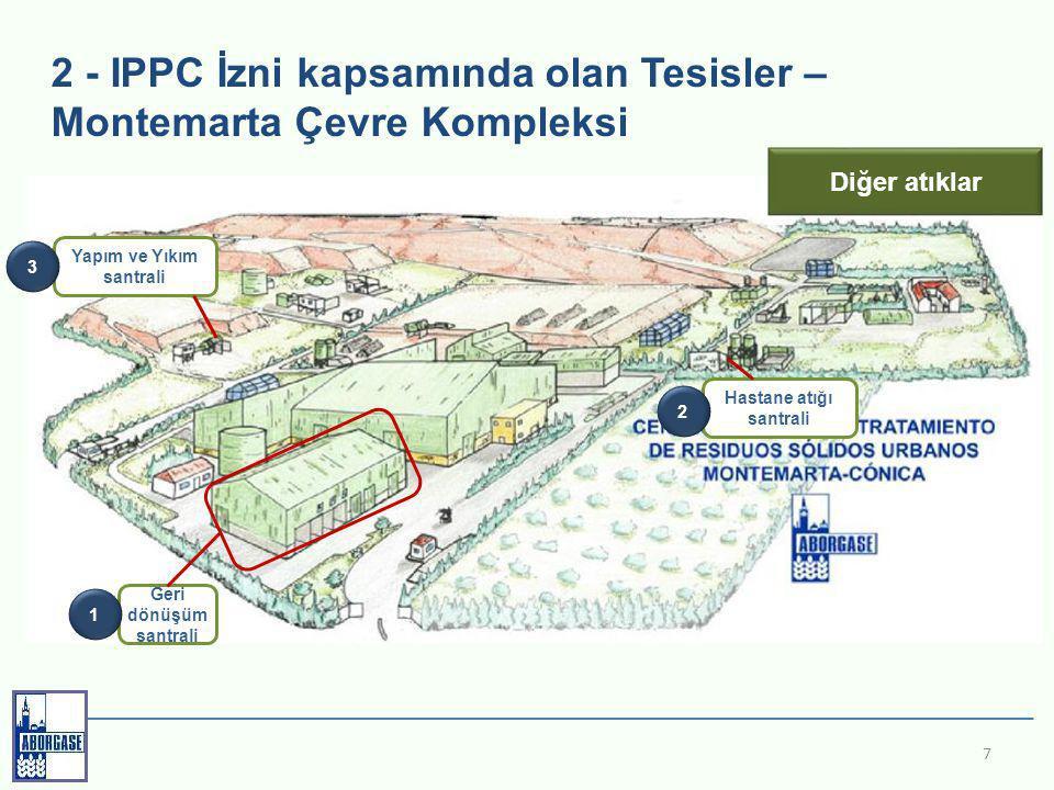 2 - IPPC İzni kapsamında olan Tesisler – Montemarta Çevre Kompleksi 7 Diğer atıklar Geri dönüşüm santrali 1 Hastane atığı santrali 2 Yapım ve Yıkım santrali 3