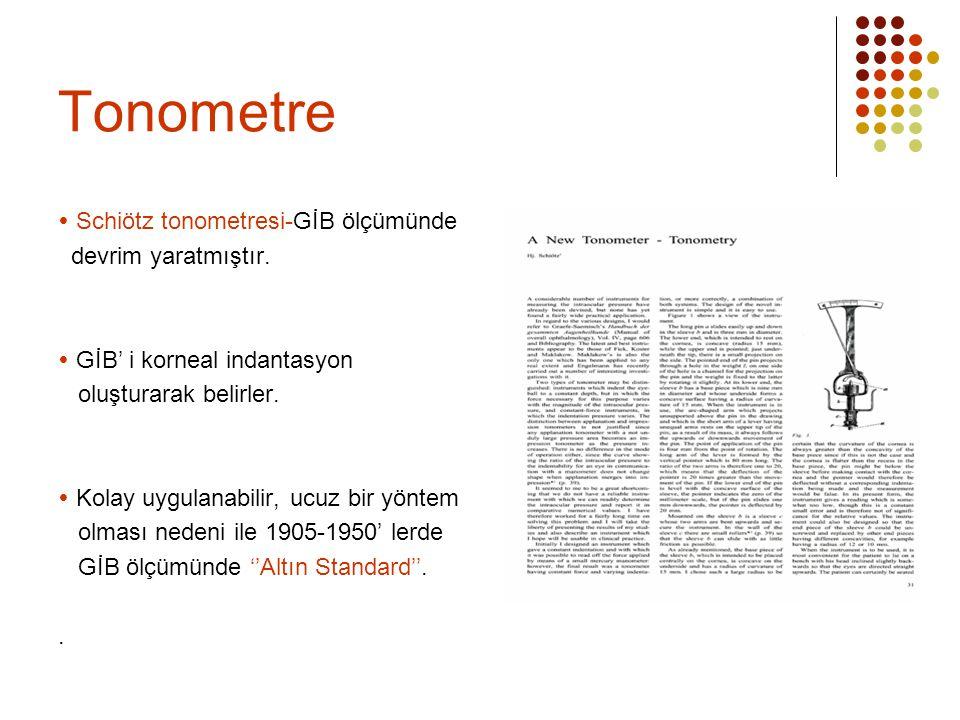 Tonometre  Schiötz tonometresi-GİB ölçümünde devrim yaratmıştır.  GİB' i korneal indantasyon oluşturarak belirler.  Kolay uygulanabilir, ucuz bir y