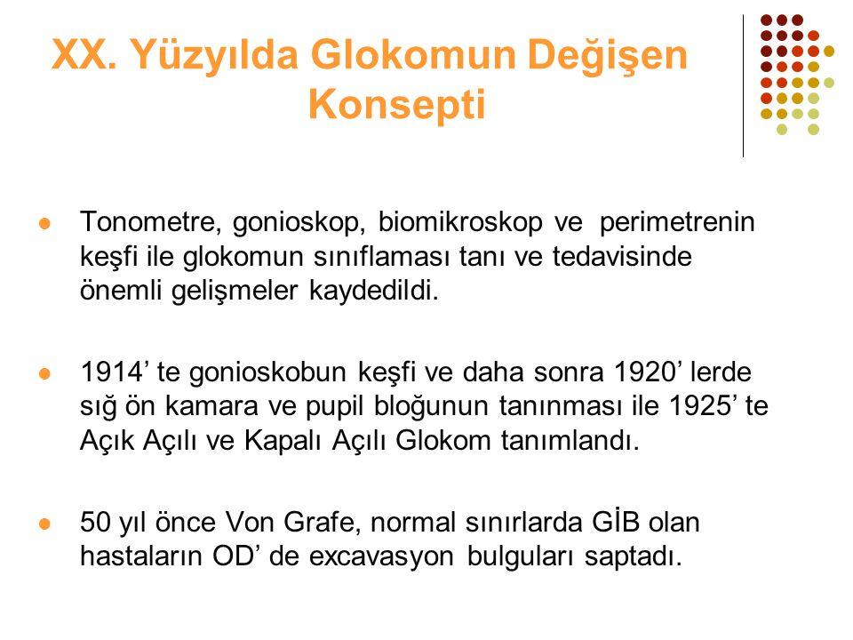 XX. Yüzyılda Glokomun Değişen Konsepti Tonometre, gonioskop, biomikroskop ve perimetrenin keşfi ile glokomun sınıflaması tanı ve tedavisinde önemli ge