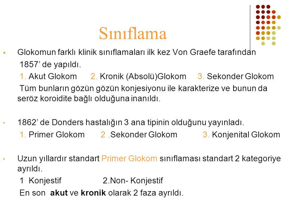 Sınıflama  Glokomun farklı klinik sınıflamaları ilk kez Von Graefe tarafından 1857' de yapıldı. 1. Akut Glokom 2. Kronik (Absolü)Glokom 3. Sekonder G